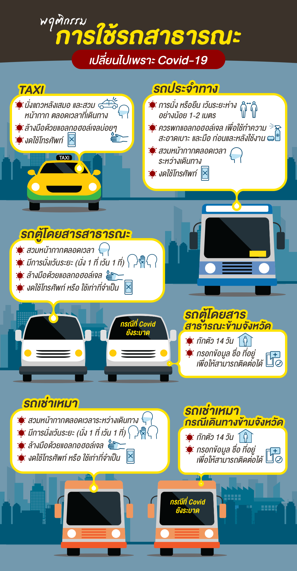 Krungsri_Covid-19-public-vehicle-rule_infographic.png